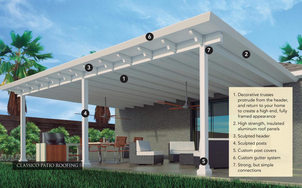 Classico Patio Roofing - Features