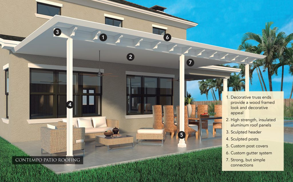 Contempo Patio Roofing - Features